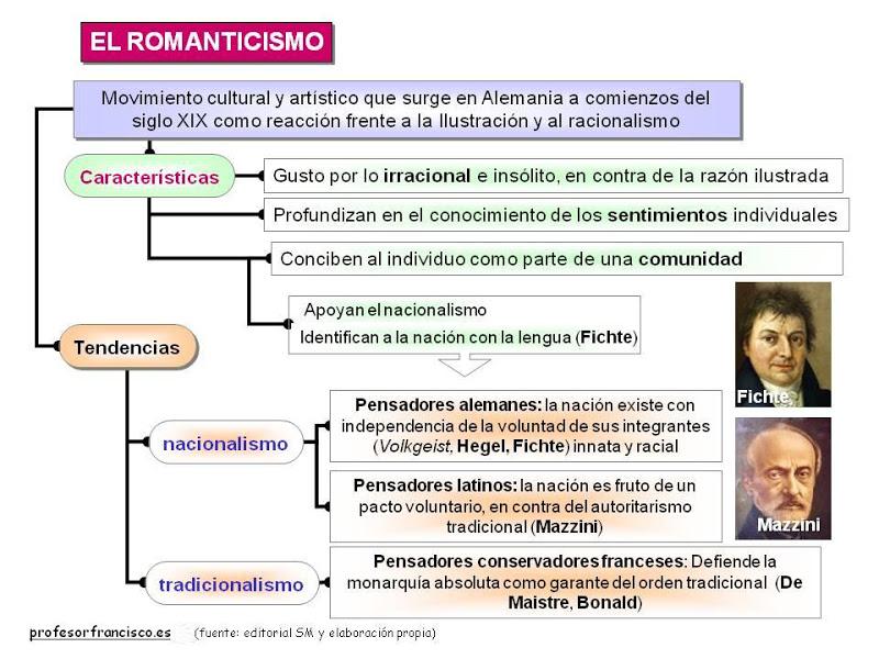 bases del romanticismo (video)