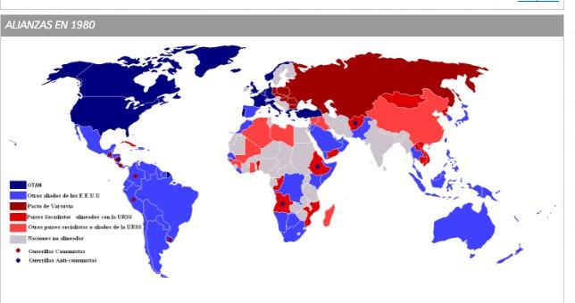 alianzas en 1980