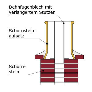 Montage Schornsteinkopferhöhung nach Kaminsanierung