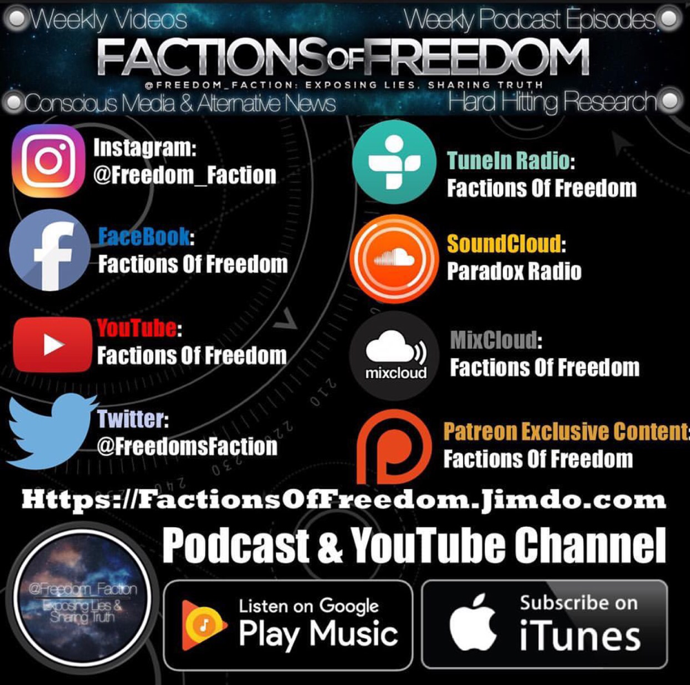 Sitemap - Factions Of Freedom