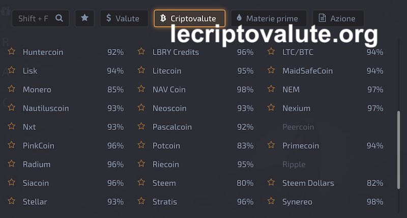 pocket option criptovalute