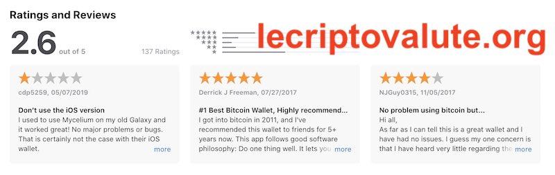 MyCelium opinioni recensioni