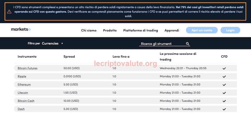 markets.com opinioni recensioni trading criptovalute