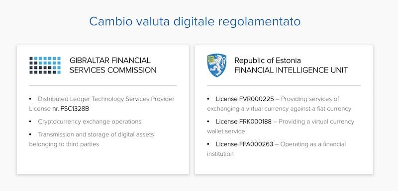 covesting regolamentazione licenza estonia gibilterra