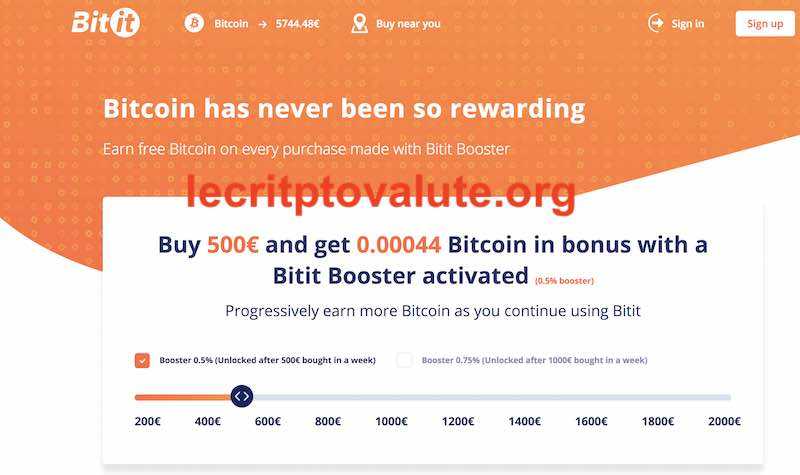 bitit coupon code gratis