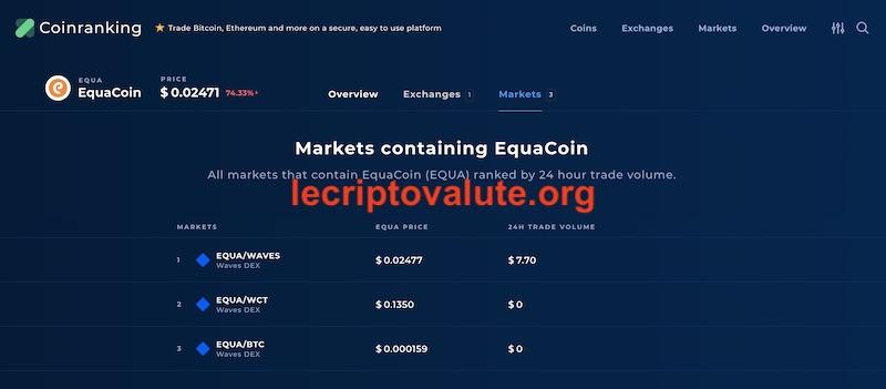 valore equacoin e wallet