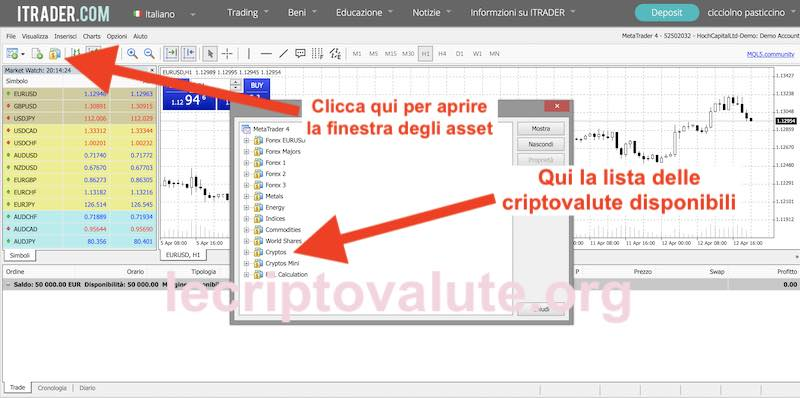 itrader criptovalute disponibili