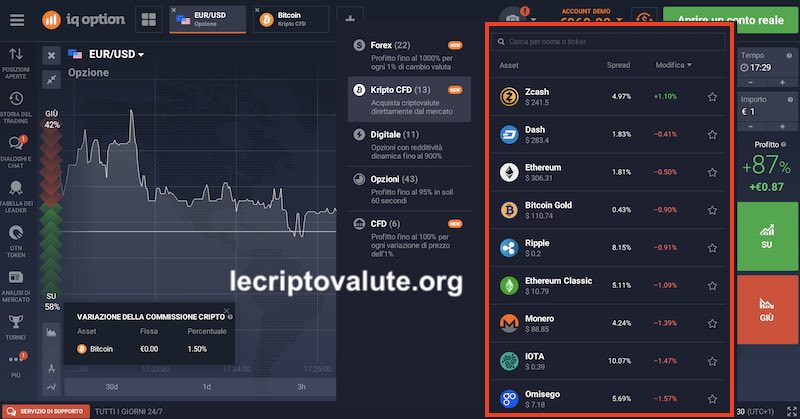 iq option criptovalute disponibili al trading