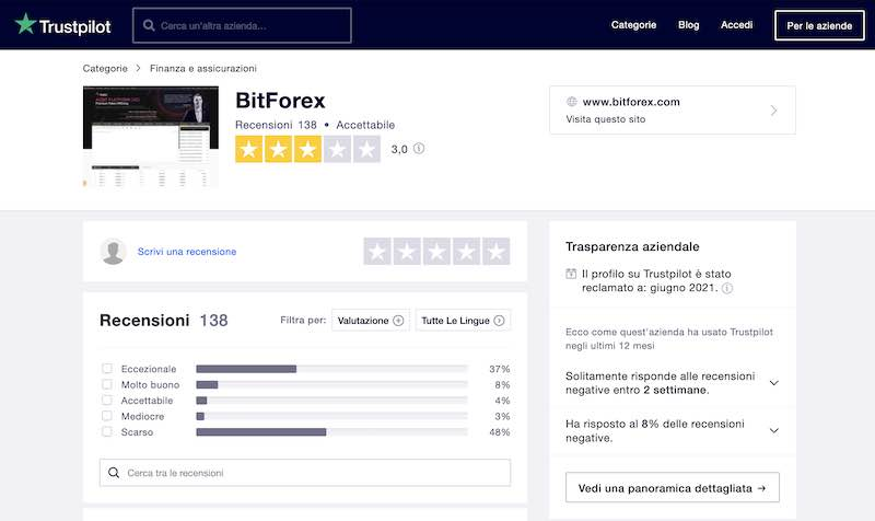 bitforex recensioni opinioni trustpilot