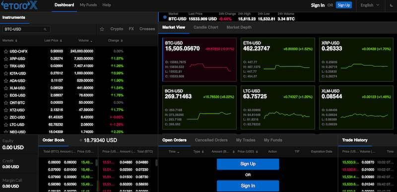 etorox dashboard piattaforma trading exchange