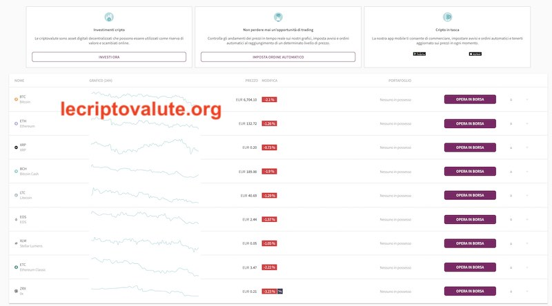 skrill criptovalute bitcoin trading