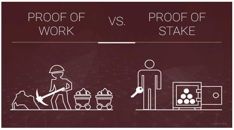 differenza tra proof of work  e proof of stake italiano