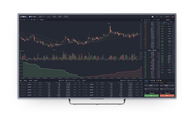 piattaforma bibox exchange