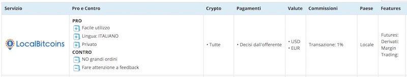 localbitcoins come funziona comprare bitcoin con skrill