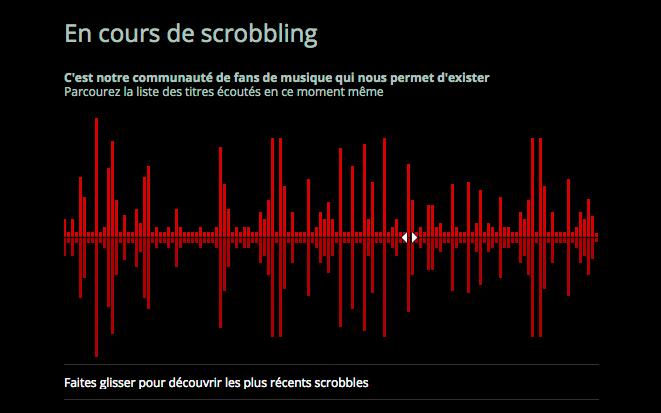 Scrobbling sur Last.fm