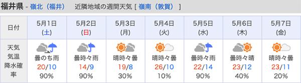 GWの福井県の週間天気予報