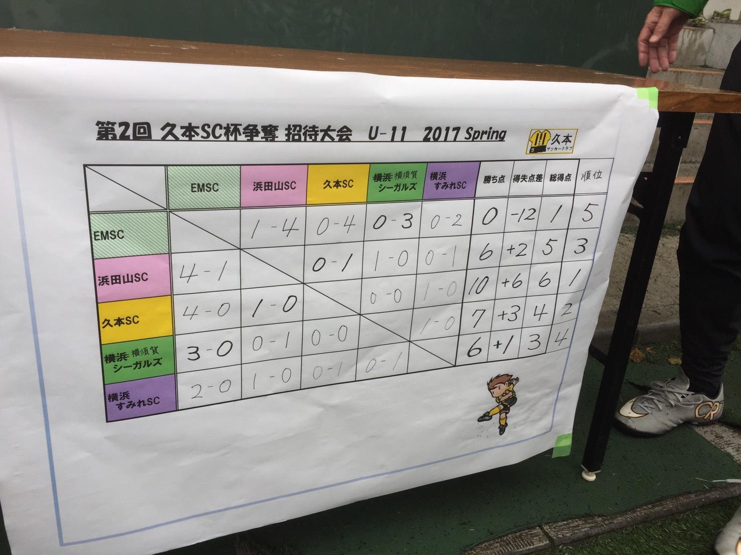 4月9日(日)U-11 久本SC杯争奪招待大会