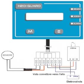 3CI srl - progettazione elettroniche - prodotto: H2O guard