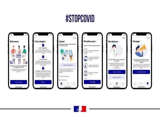 Tous Anti Covid- die Corona-App in Frankreich