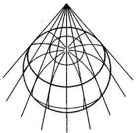 Figura 9.15 - Meridiani sulla proiezione conica tangente
