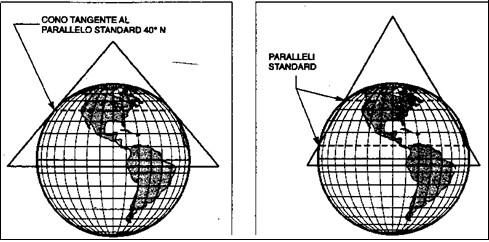 Figura 9.14 - Proiezione conica Tangente e Secante