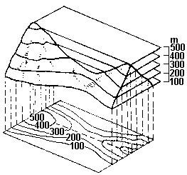 Figura 11.13 - Luogo di posizione di uguale altezza