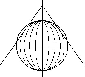 Figura 6.17 - Convergenza dei Meridiani a latitudini intermedie