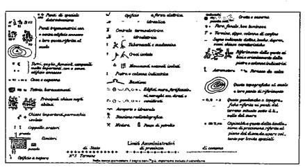 FIGURA 8.18 - Principali simboli utilizzati nelle carte topografiche e corografiche