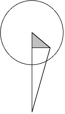 Figura 13.15 - Regolo Calcolatore