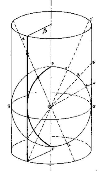Figura 9.01 - Meridiani nella proiezione cilindrica tangente