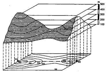 Figura 8.21 - Curve di livello