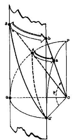 Figura 9.03 - Porzione infinitesima della superficie sferica