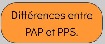 Différence entre un PAP et un PPS.