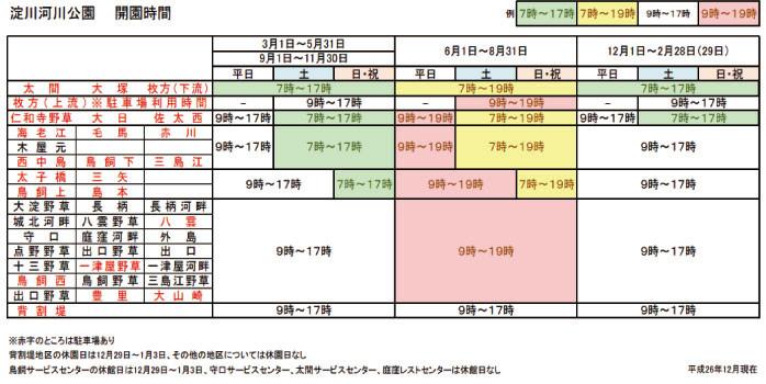 淀川公園開園時間情報