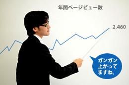 アクセス解析における情報の提供と提案