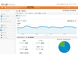 googleanalyticsのレポート画面