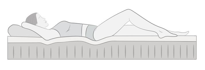 boxspringbett in h rtegrad h1 h2 h3 h4 und h5 boxspringbetten. Black Bedroom Furniture Sets. Home Design Ideas