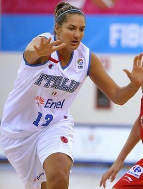 Manuela Zanon