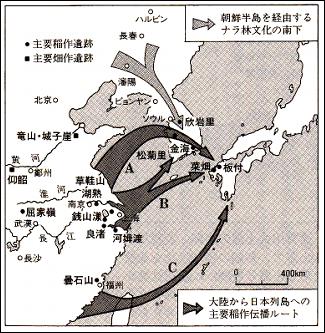 西日本jへの文化の移動ルート