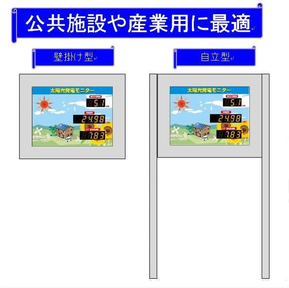 防水型太陽光発電モニター