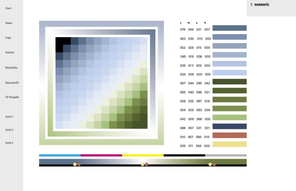 """Präsentation """"neomeris"""" - CI: Der Weg zur Farbsprache 3"""