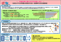 https://www8.cao.go.jp/shoushi/shoushika/meeting/hojokin/h30/index.html
