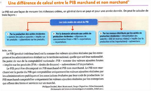 Le Pib Site De Sequences Cous Ses