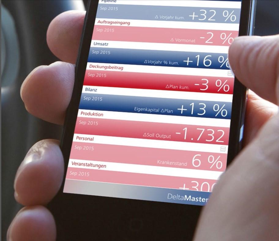 Ihre Berichte und KPIs auch mobil unterwegs auf Ihrem iPhone oder iPad - Zoomen und Navigieren inklusive - online oder offline - Export uvm.
