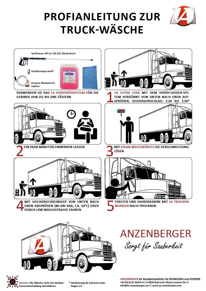 Profianleitung zur Truck-Wäsche, schwarz weiße Icon-Anleitung mit Produkthinweis