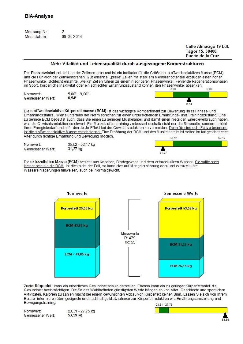 Kurzbericht zur BIA - Messung