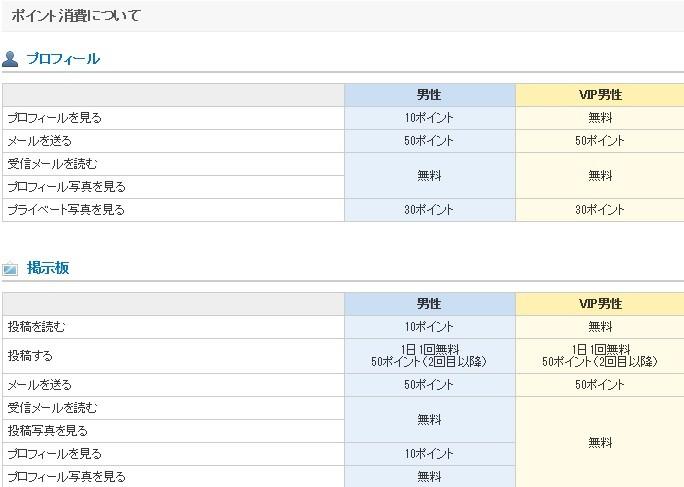 YYC利用料金表2