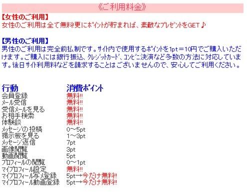 ミントC!Jメール利用料金表