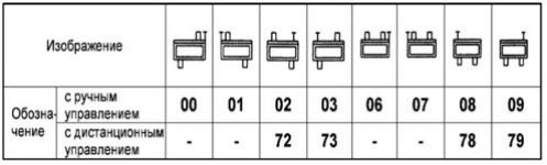 схема сборки вариатора ВЦ . вариатор цепной . вариатор ВЦ 101 . вариатор пластинчатый цепной . диск вариаторный . диски для вариаторов . цепи для вариаторов . вариаторные цепи из иналичия