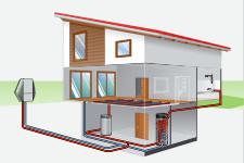 Wärmequelle Luft = Luftwärmepumpe- Installationen Mair